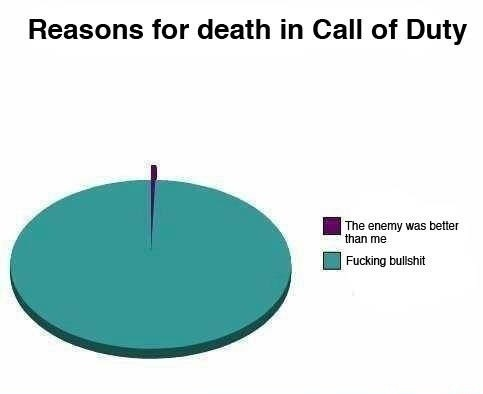 funny-picture-call-of-duty-death